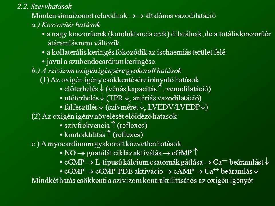 2.2. Szervhatások Minden símaizomot relaxálnak  általános vazodilatáció. a.) Koszorúér hatások.