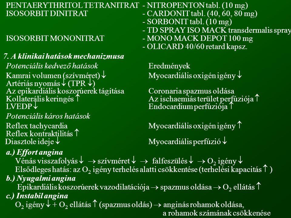 PENTAERYTHRITOL TETRANITRAT - NITROPENTON tabl. (10 mg)