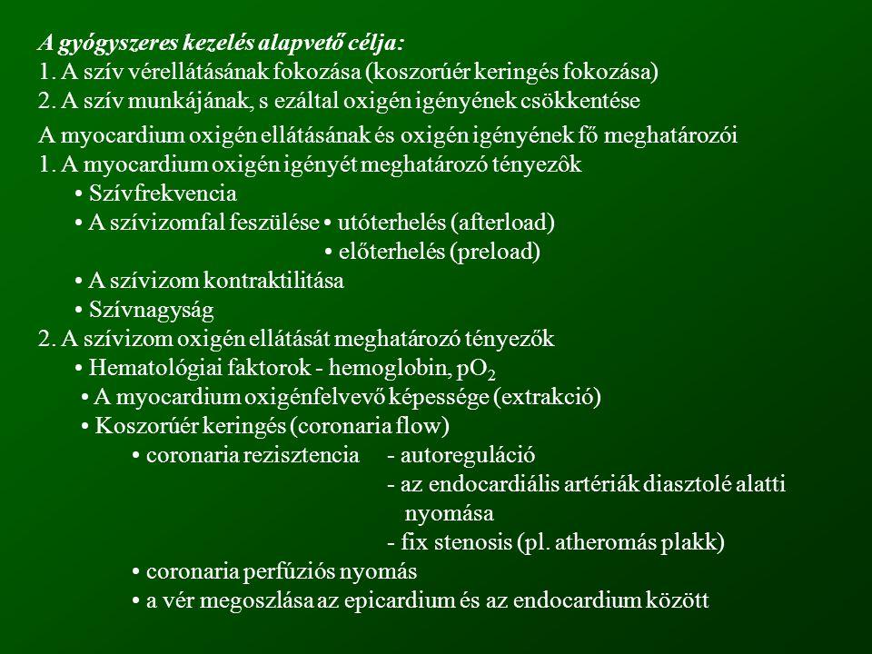 A gyógyszeres kezelés alapvető célja: