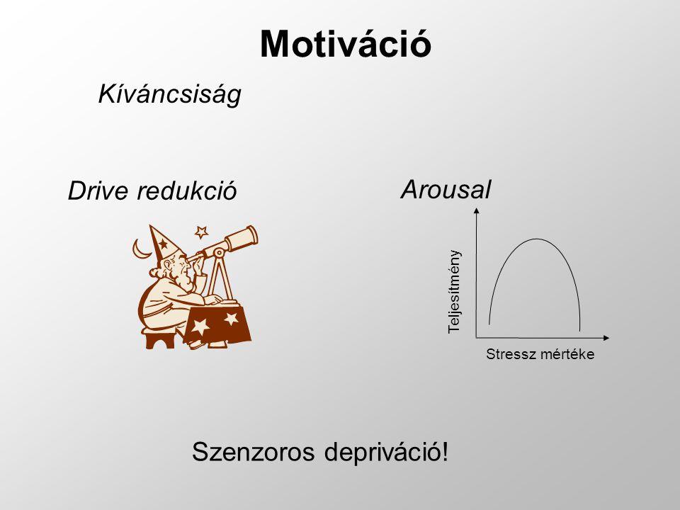 Motiváció Kíváncsiság Drive redukció Arousal Szenzoros depriváció!