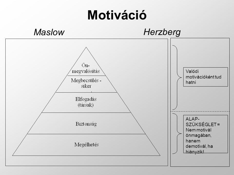 Motiváció Maslow Herzberg Valódi motivációként tud hatni