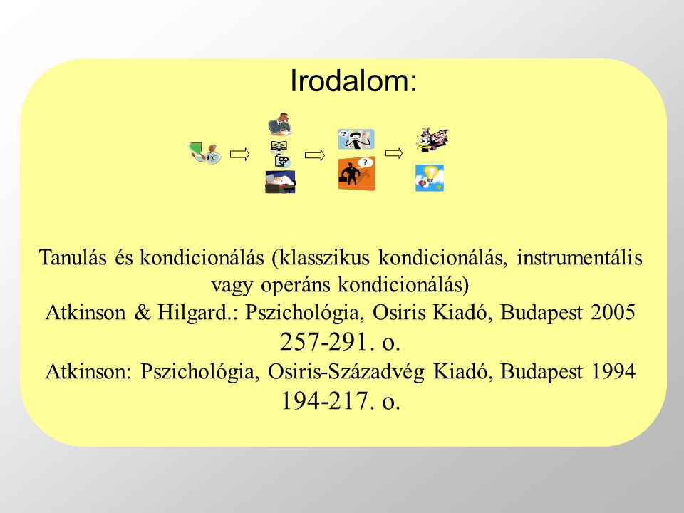Irodalom: Tanulás és kondicionálás (klasszikus kondicionálás, instrumentális vagy operáns kondicionálás)