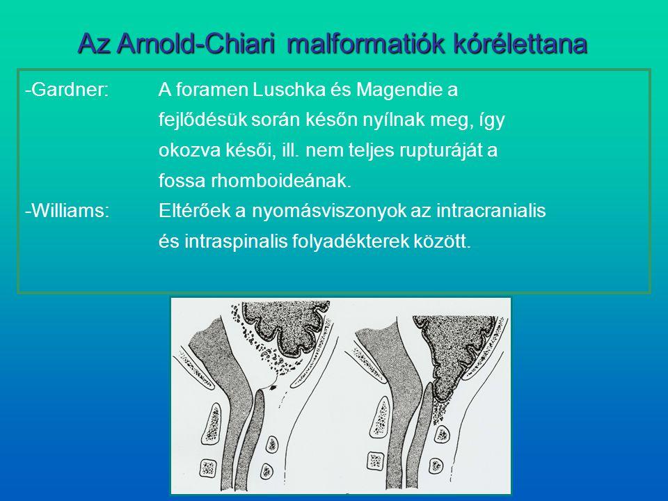 Az Arnold-Chiari malformatiók kórélettana