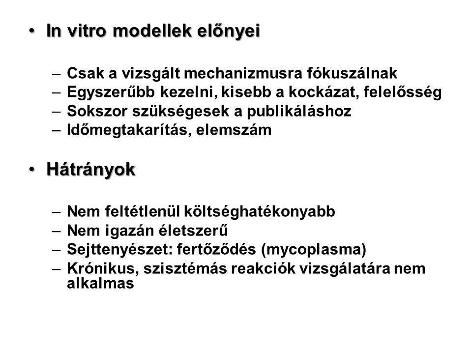 In vitro modellek előnyei