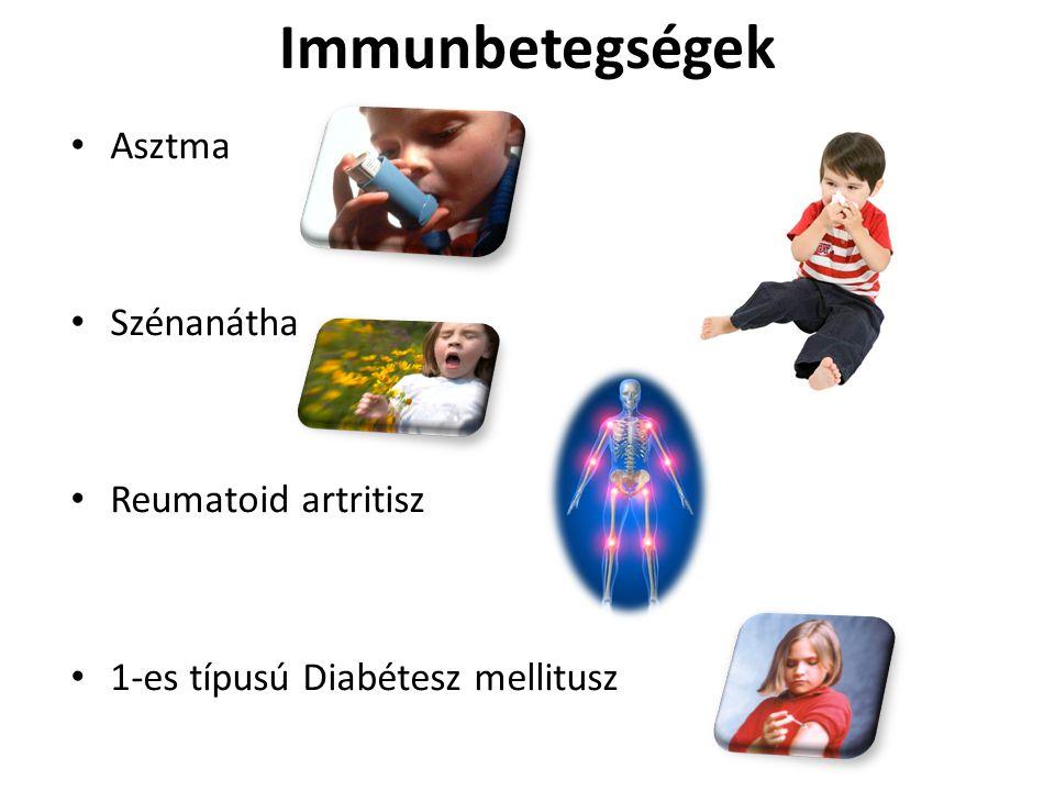 Immunbetegségek Asztma Szénanátha Reumatoid artritisz