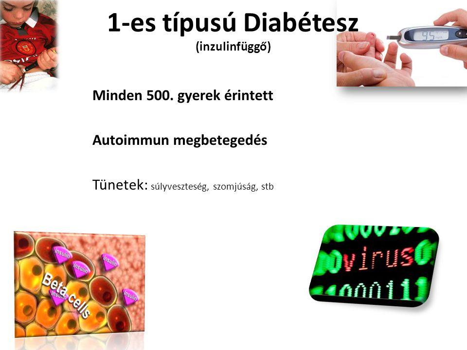 1-es típusú Diabétesz (inzulinfüggő)