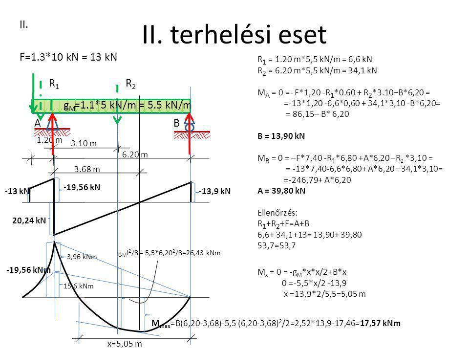 II. terhelési eset II. F=1.3*10 kN = 13 kN R1 R2 gM