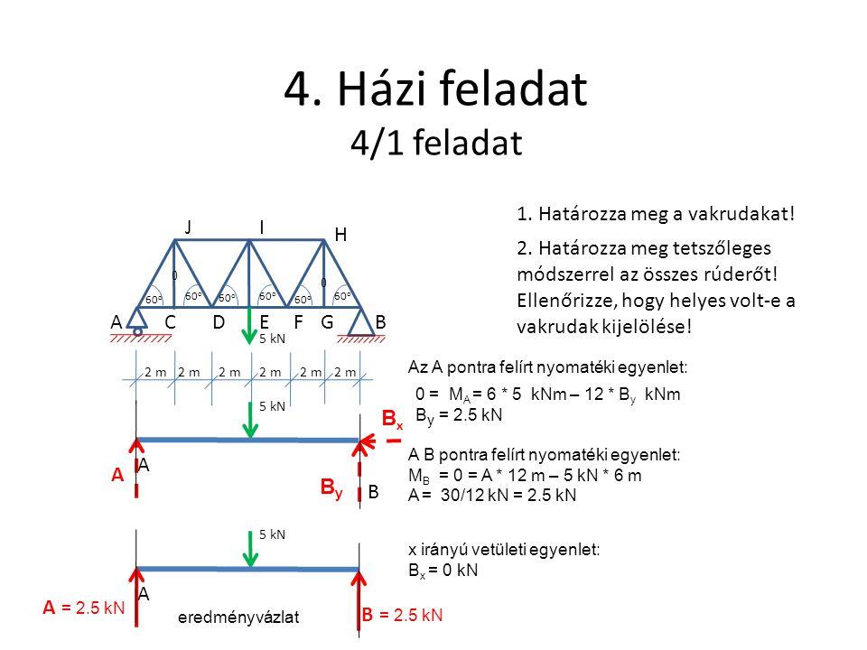 4. Házi feladat 4/1 feladat 1. Határozza meg a vakrudakat! J I H