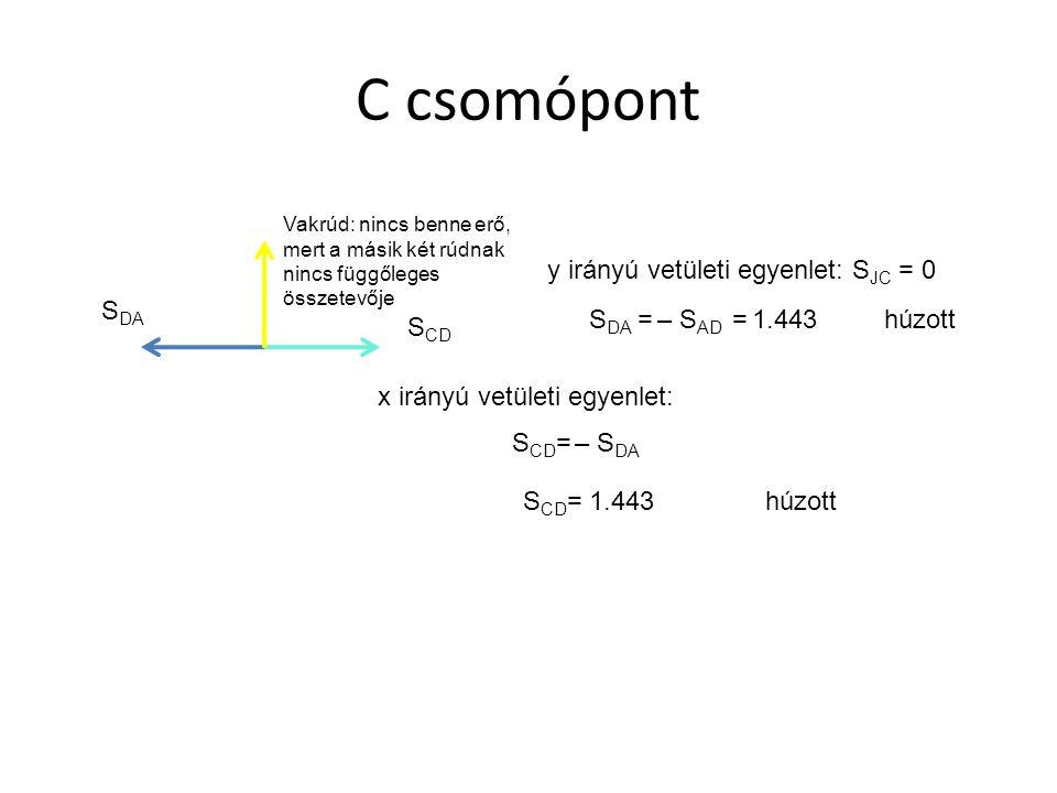 C csomópont y irányú vetületi egyenlet: SJC = 0 SDA