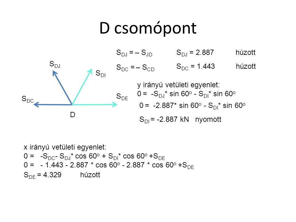 D csomópont SDJ = – SJD SDC = – SCD SDJ = 2.887 húzott SDJ