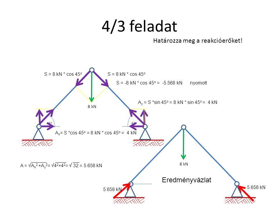 4/3 feladat Határozza meg a reakcióerőket! Eredményvázlat