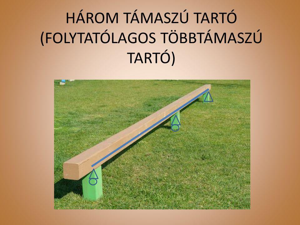 HÁROM TÁMASZÚ TARTÓ (FOLYTATÓLAGOS TÖBBTÁMASZÚ TARTÓ)