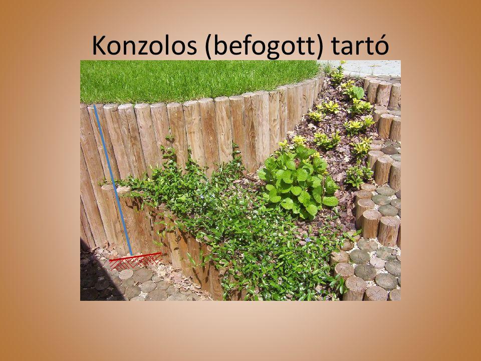 Konzolos (befogott) tartó