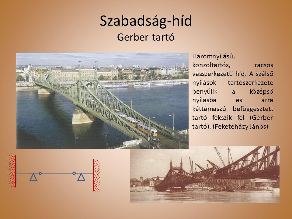 Szabadság-híd Gerber tartó