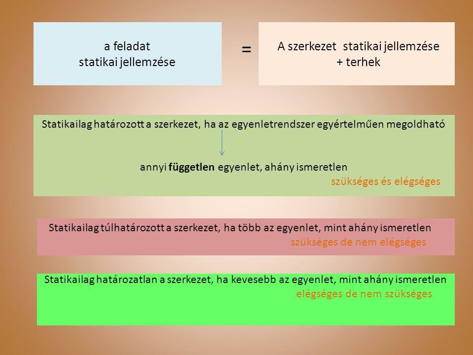 A szerkezet statikai jellemzése + terhek