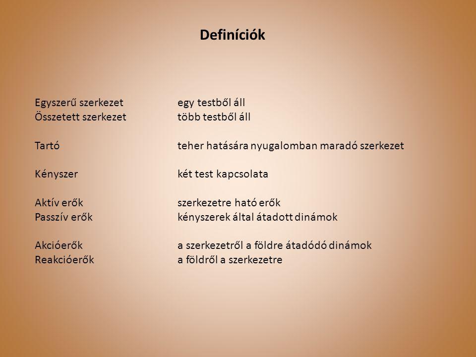 Definíciók Egyszerű szerkezet egy testből áll
