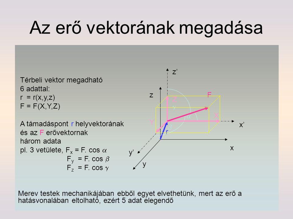 Az erő vektorának megadása
