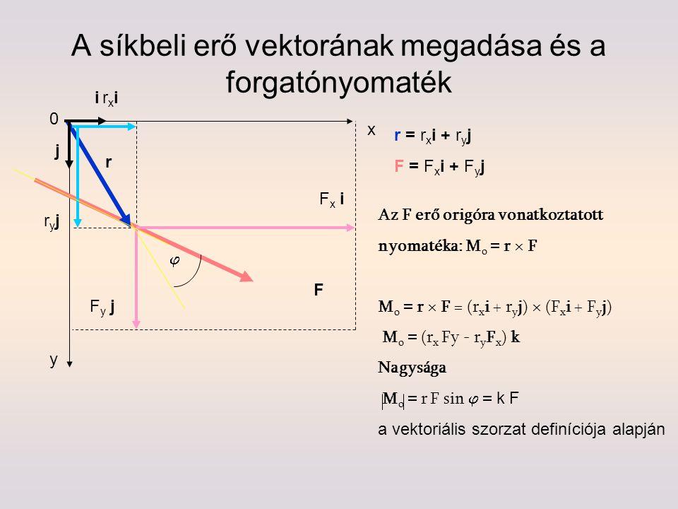 A síkbeli erő vektorának megadása és a forgatónyomaték
