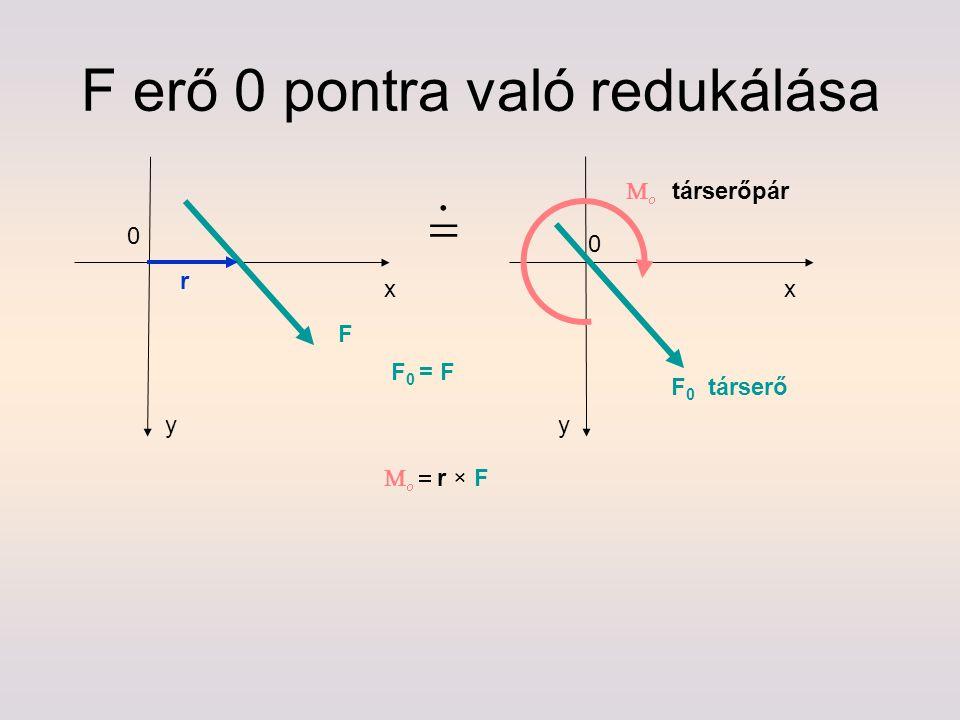 F erő 0 pontra való redukálása
