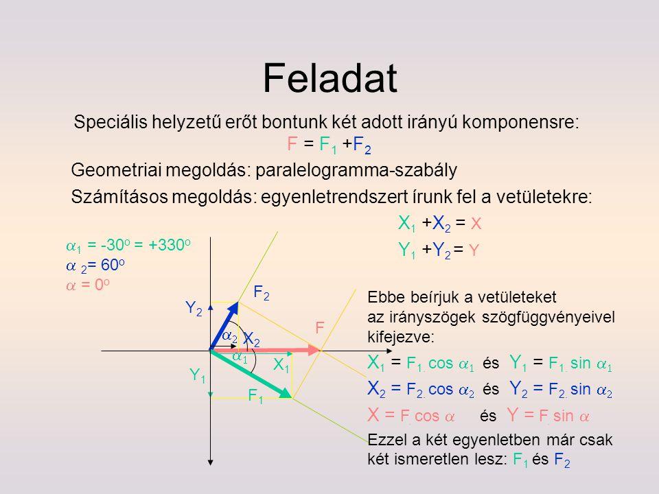 Feladat Speciális helyzetű erőt bontunk két adott irányú komponensre: F = F1 +F2. Geometriai megoldás: paralelogramma-szabály.