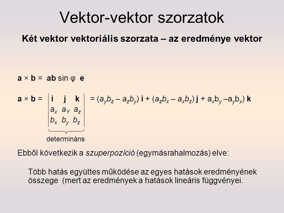 Vektor-vektor szorzatok Két vektor vektoriális szorzata – az eredménye vektor