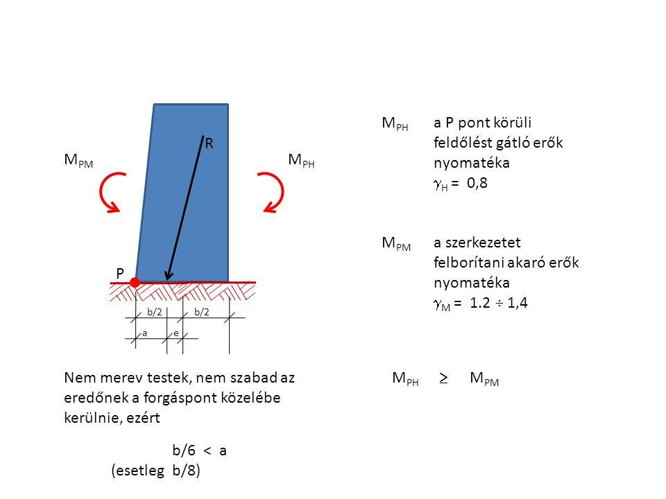 a P pont körüli feldőlést gátló erők nyomatéka