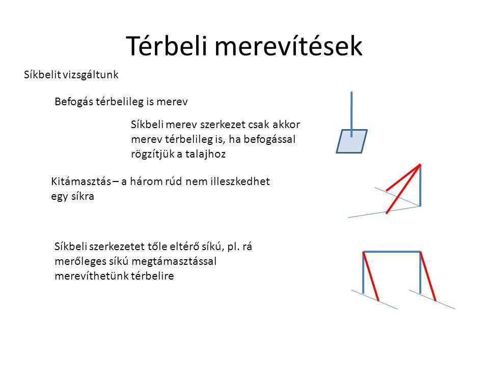 Térbeli merevítések Síkbelit vizsgáltunk Befogás térbelileg is merev