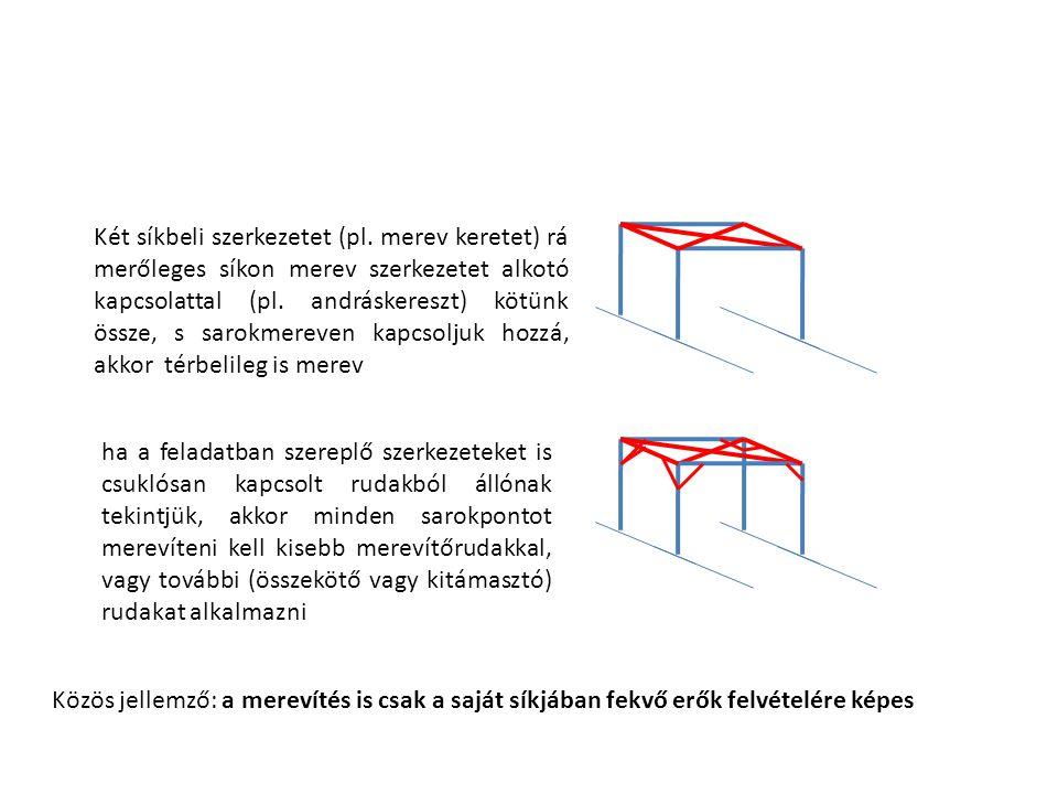 Két síkbeli szerkezetet (pl