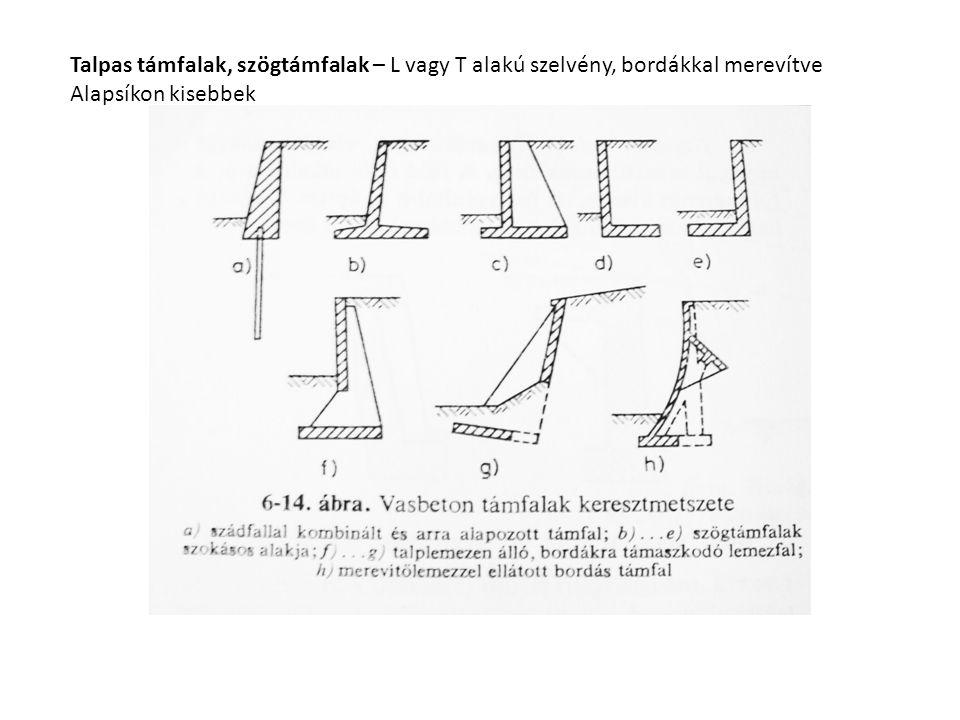 Talpas támfalak, szögtámfalak – L vagy T alakú szelvény, bordákkal merevítve
