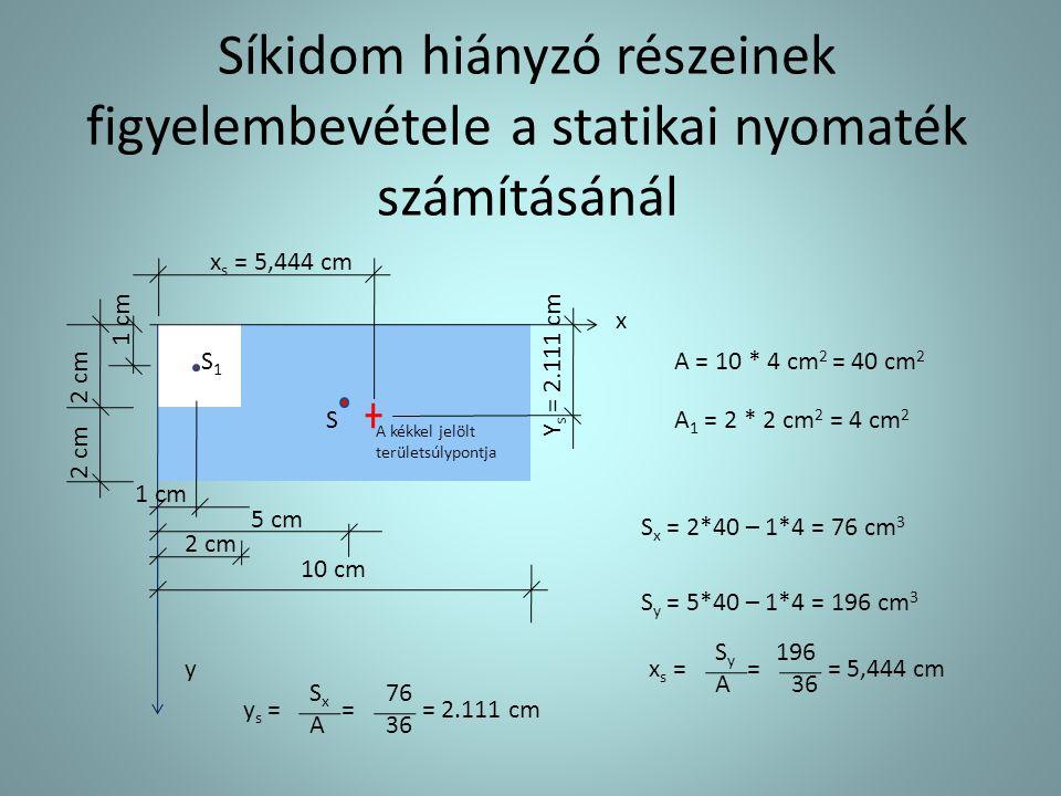 Síkidom hiányzó részeinek figyelembevétele a statikai nyomaték számításánál