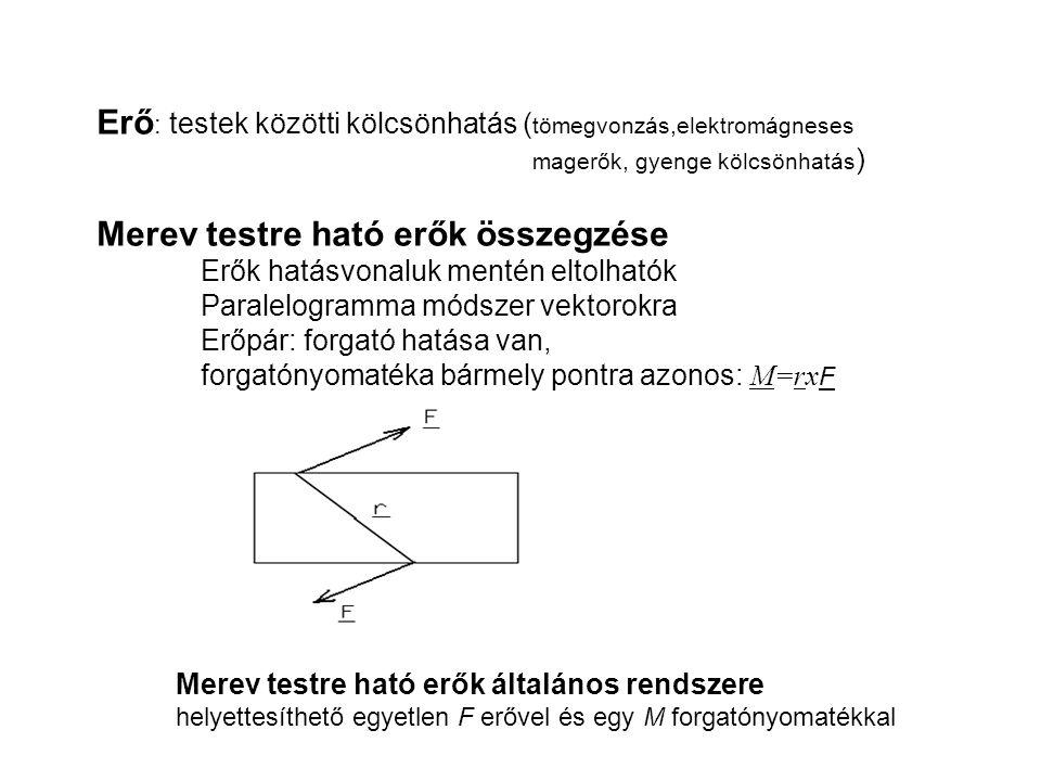Erő: testek közötti kölcsönhatás (tömegvonzás,elektromágneses