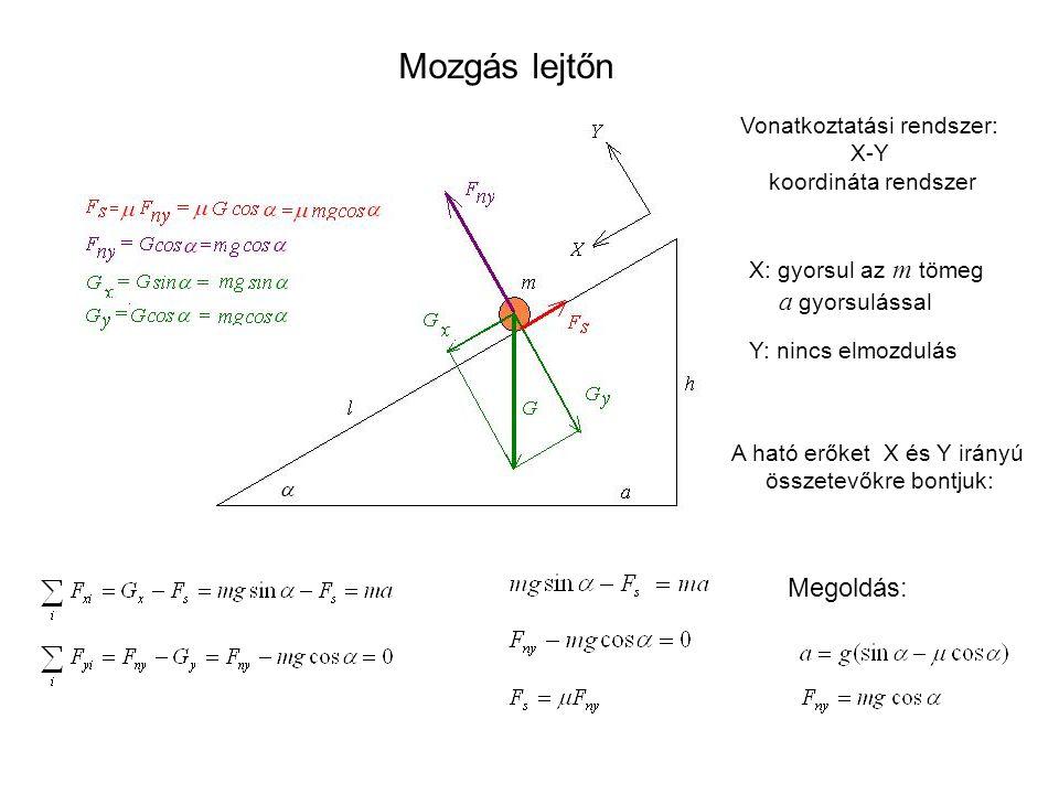 Mozgás lejtőn a gyorsulással Megoldás: Vonatkoztatási rendszer: X-Y