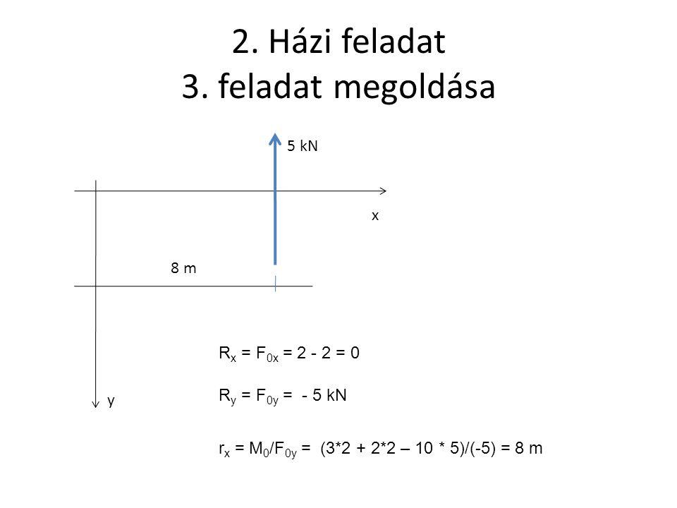 2. Házi feladat 3. feladat megoldása