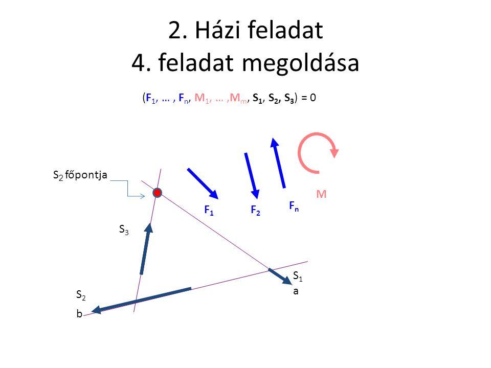 2. Házi feladat 4. feladat megoldása