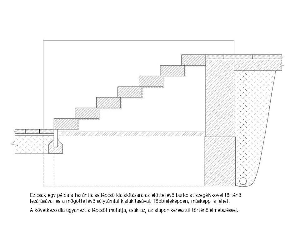 Ez csak egy példa a harántfalas lépcső kialakítására az előtte lévő burkolat szegélykővel történő lezárásával és a mögötte lévő súlytámfal kialakításával. Többféleképpen, másképp is lehet.