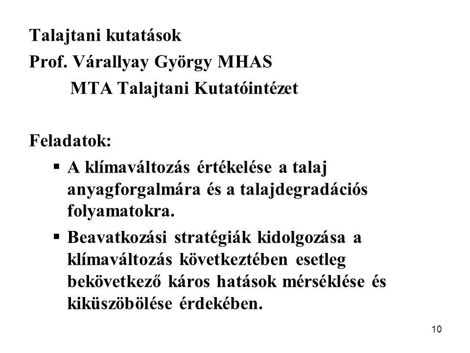 Talajtani kutatások Prof. Várallyay György MHAS. MTA Talajtani Kutatóintézet. Feladatok: