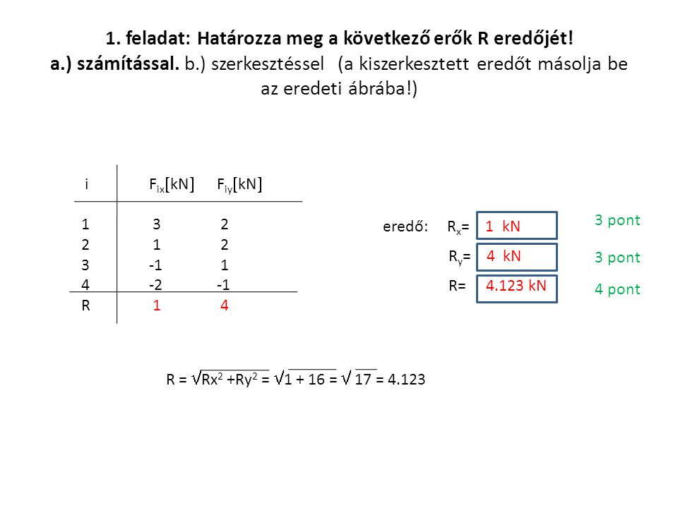 1. feladat: Határozza meg a következő erők R eredőjét! a.) számítással. b.) szerkesztéssel (a kiszerkesztett eredőt másolja be az eredeti ábrába!)