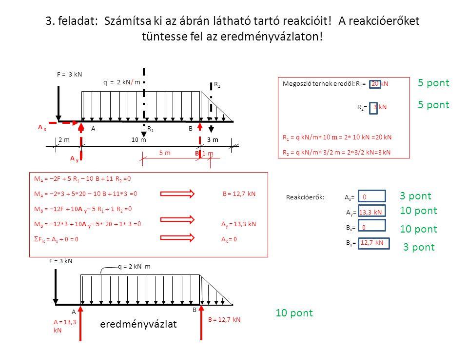 3. feladat: Számítsa ki az ábrán látható tartó reakcióit