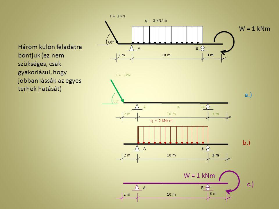 F = 3 kN q = 2 kN/ m. W = 1 kNm. 60o.