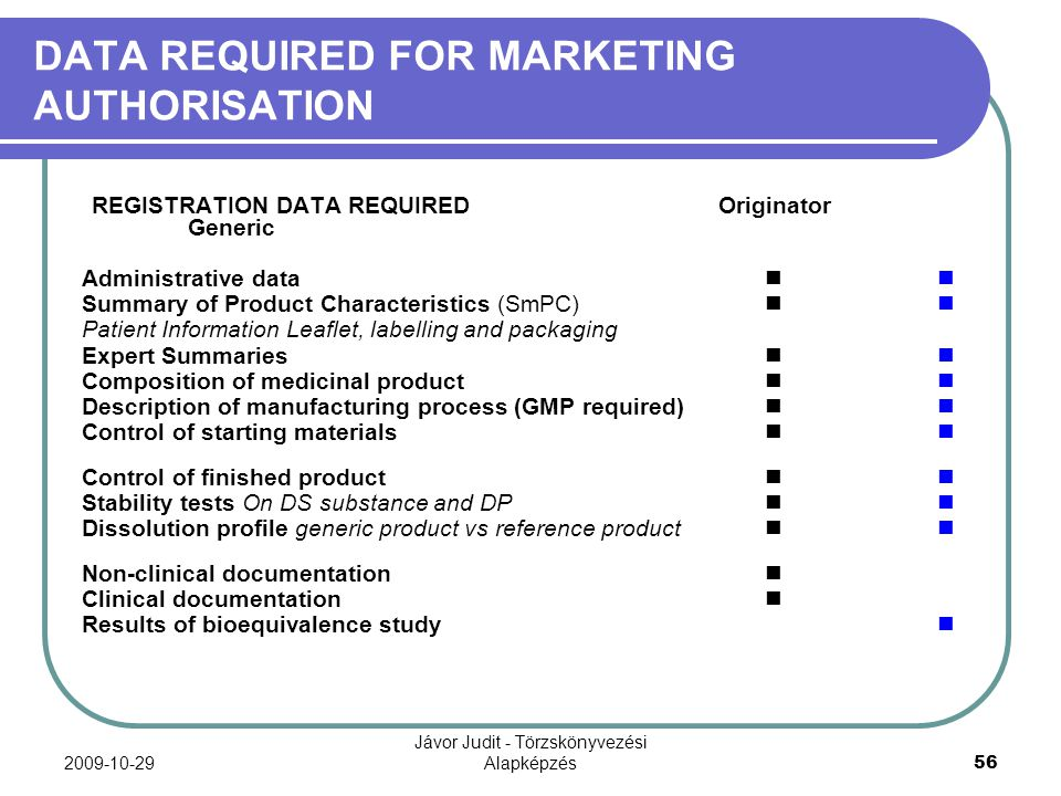 DATA REQUIRED FOR MARKETING AUTHORISATION