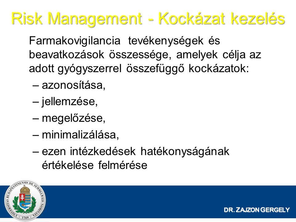 Risk Management - Kockázat kezelés