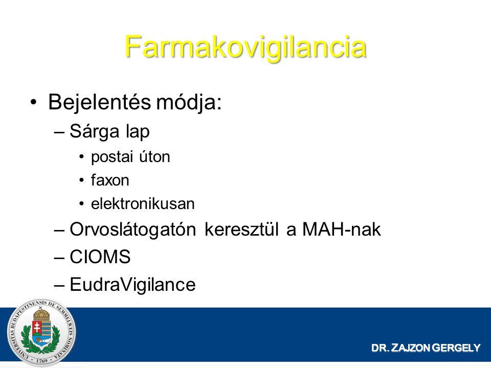 Farmakovigilancia Bejelentés módja: Sárga lap