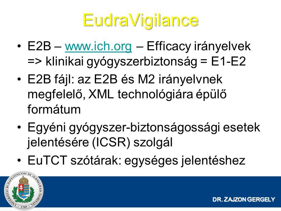 EudraVigilance E2B – www.ich.org – Efficacy irányelvek => klinikai gyógyszerbiztonság = E1-E2.