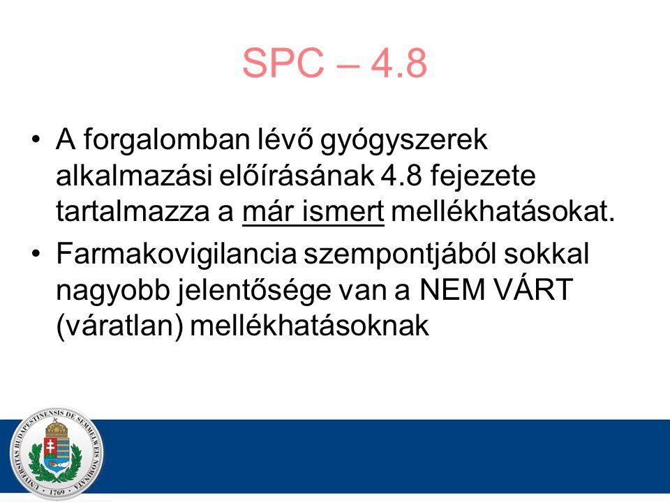 SPC – 4.8 A forgalomban lévő gyógyszerek alkalmazási előírásának 4.8 fejezete tartalmazza a már ismert mellékhatásokat.