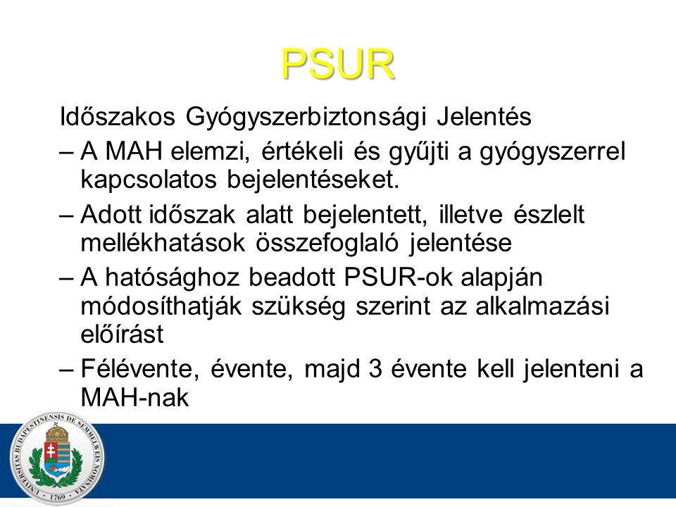 PSUR Időszakos Gyógyszerbiztonsági Jelentés