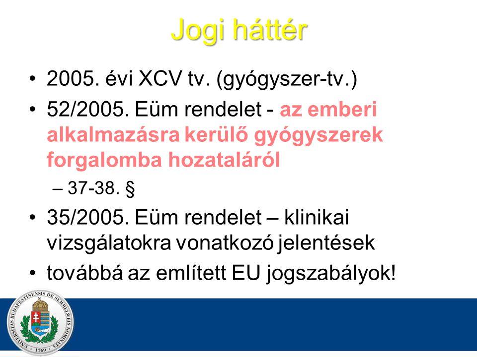 Jogi háttér 2005. évi XCV tv. (gyógyszer-tv.)