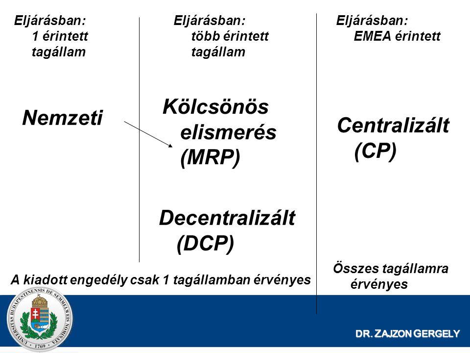 Kölcsönös elismerés (MRP) Nemzeti Centralizált (CP)