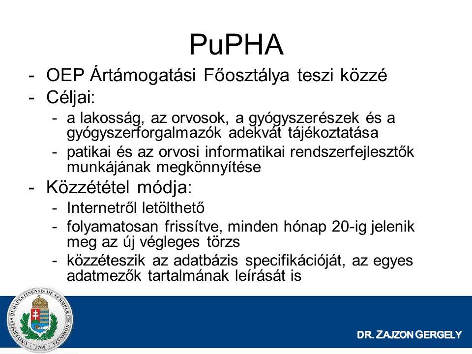 PuPHA OEP Ártámogatási Főosztálya teszi közzé Céljai: