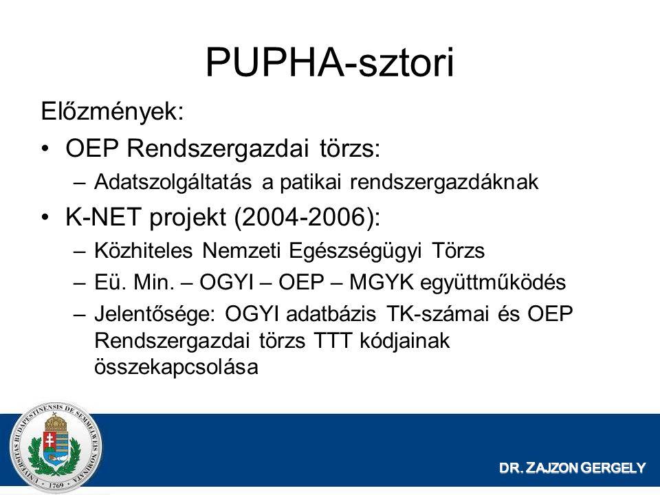 PUPHA-sztori Előzmények: OEP Rendszergazdai törzs:
