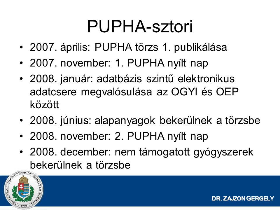 PUPHA-sztori 2007. április: PUPHA törzs 1. publikálása
